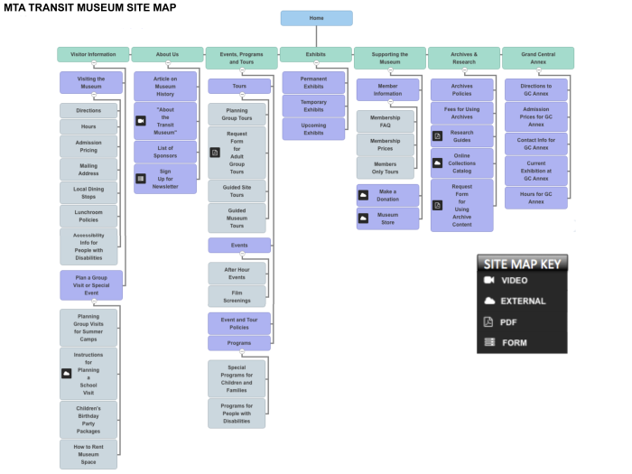 Vulgus_NewSitemap (2)